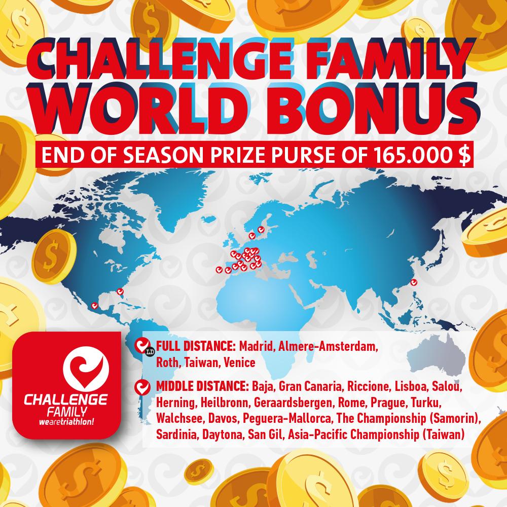 fb-world-bonus